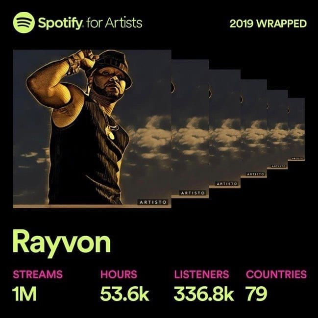 Repost From 1rayvon Thanks For A Real Great 2019 Music Is Life Let S Goooo 2020 Big Up My Fans On Spotify O Music Is Life Reggae Music Reggae