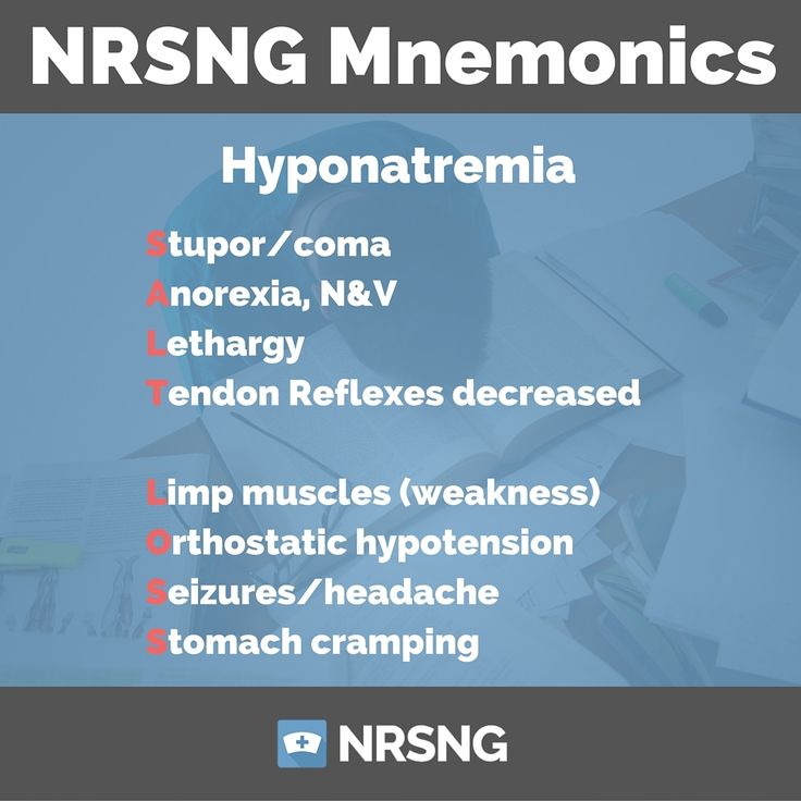 For 100+ mnemonics check out our Nursing Mnemonics Podcast:  Ep7: Hyponatremia (SALT LOSS) https://www.nrsng.com/ep7-hyponatremia-salt-loss/