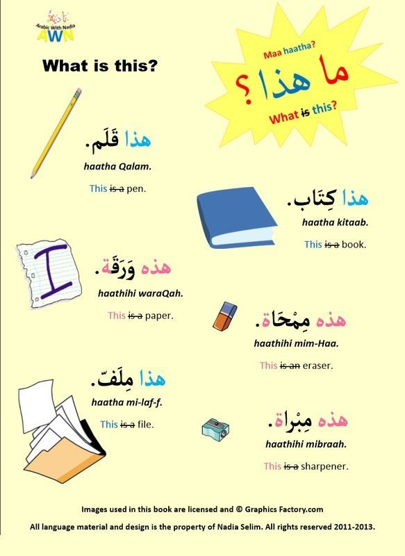 Arabic Posters - Arabic with Nadia | Arabic Language Practice