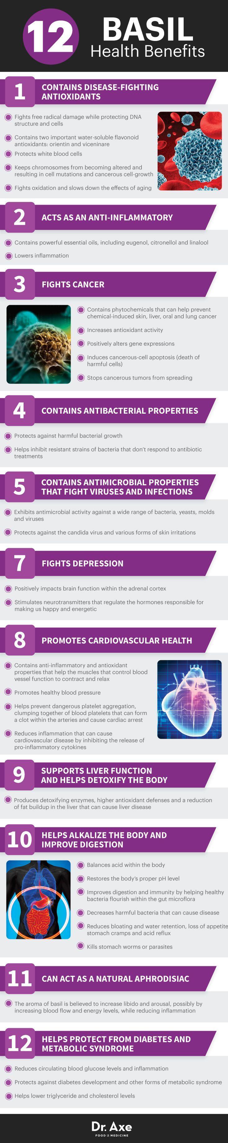 Basil benefits - Dr. Axe http://www.draxe.com #health #holistic #natural