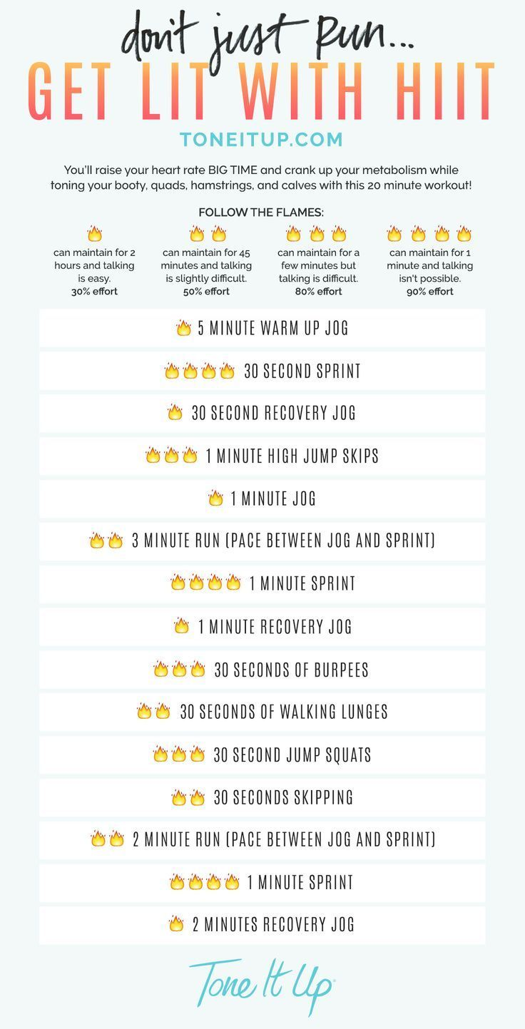 Running to Lose Weight - Running to Lose Weight - Running Workout meets High Intensity Interval Training (HIIT)! - Learn how to lose weight running - Learn how to lose weight running