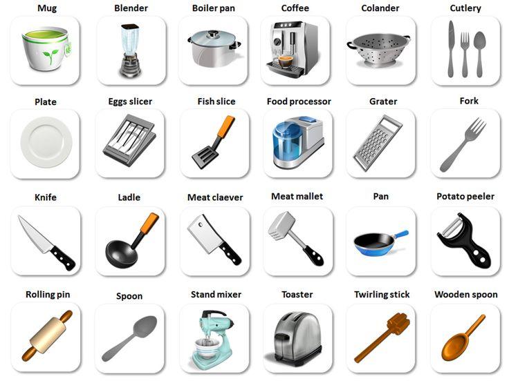 Kitchen English vocabulary