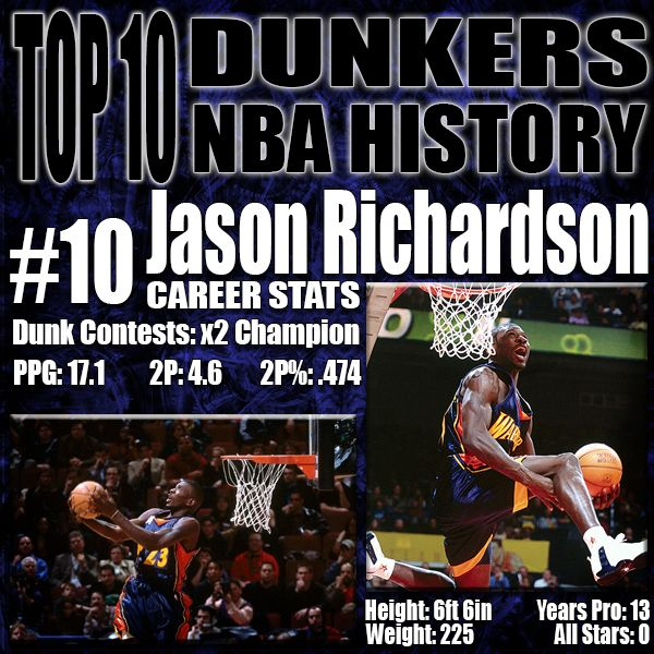 If this were strictly dunk contest dunking, Jason Richardson would be top 3 on this list without a doubt. Jason Richardson is one of three people who have won back to back dunk contests. Both his 2002 and 2003 performances were magical as he invented dunks and helped revolutionise the dunk contest once again for the NBA. http://www.prosportstop10.com/top-10-best-dunkers-in-nba-history/