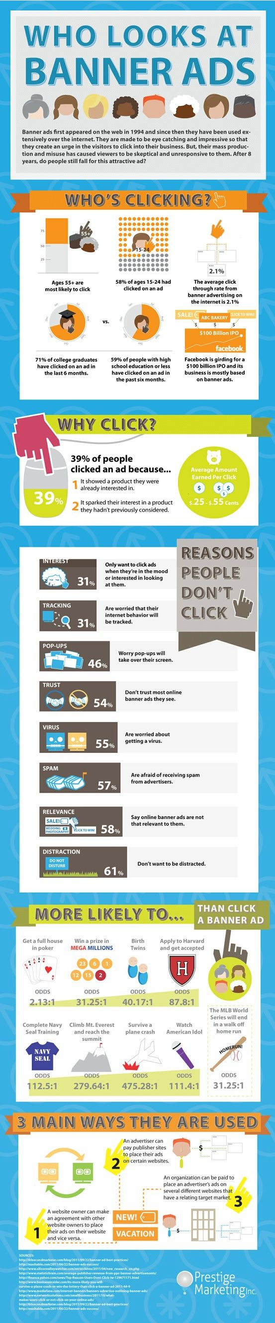 Look at My Banner Ads Dammit! [Infographic] Posted 5/11/12 #infographics #social_media #technology