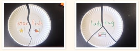 Compound Word Paper Plates Idea from Dr. Jean's Blog.