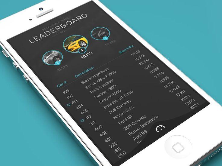 Race The Runway App: Leaderboard - by Pete   #ui