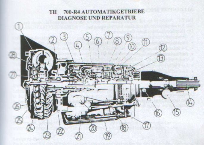 New Post Chevrolet Th700r4 Automatic Transmission Repair Manual Has Been Published On Procarmanuals Transmission Repair Repair Manuals Automatic Transmission