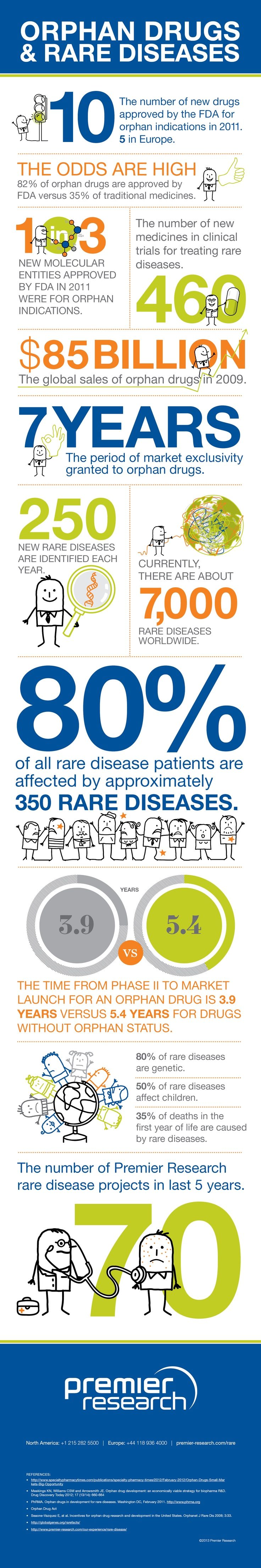 16 best clinical trial infographics images on pinterest