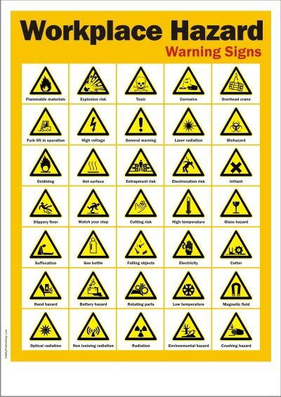 Chemical Safety Posters | Safety Poster Shop
