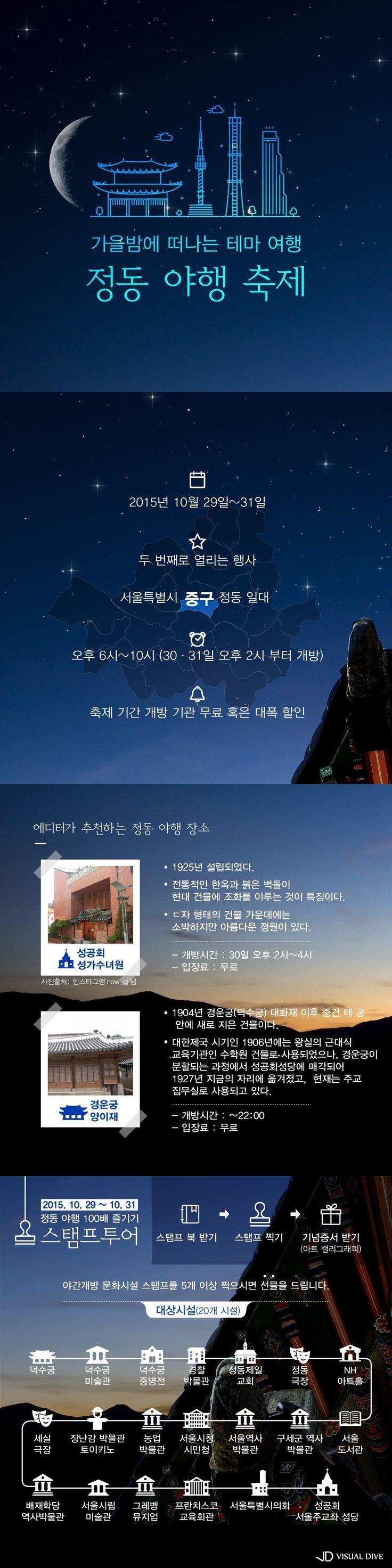 덕수궁 돌담길서 느끼는 '정동'의 가을밤 정취[인포그래픽] #Festival / #Infographic ⓒ 비주얼다이브 무단 복사·전재·재배포 금지
