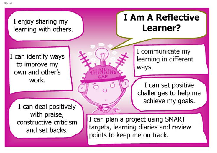 ICT Inspirations: PLTS Wall Posters Draft Version 1