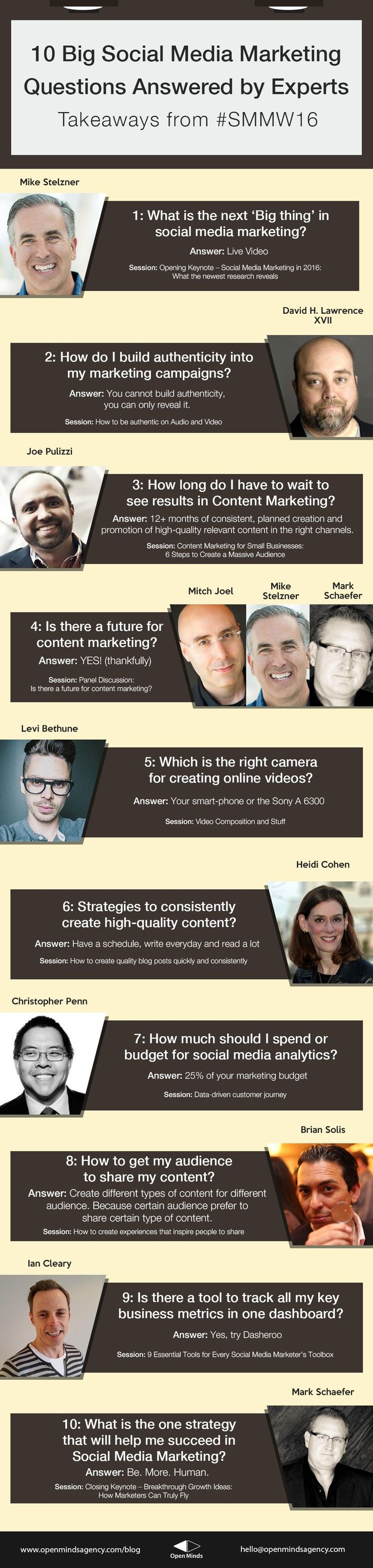 10 Social Media Marketing Questions Answered by Experts: Takeaways from SMMW16 [Click on Image] #omagency #smmw16 #socialmedia #infographic