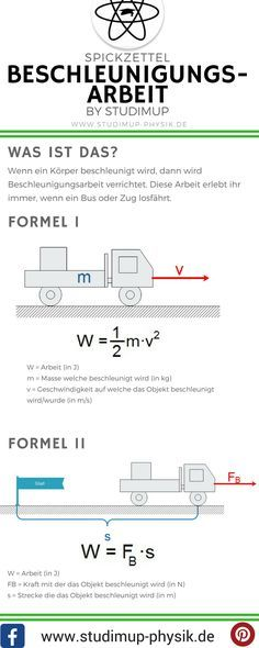 Spickzettel zur Beschleunigungsarbeit. Alle Formeln mit Veranschaulichung bei Studimup. Einfach Physik lernen.