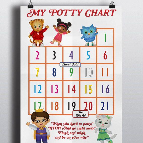 potty rewards chart