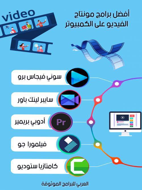 أفضل برامج تحرير وتصميم مقاطع الفيديو للكمبيوتر Learning Websites Programming Apps Learning Apps