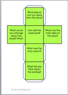 KS1 After Reading Dice - something similar to go in guided reading box.