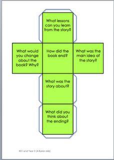 Kostka s otázkami PO čtení.