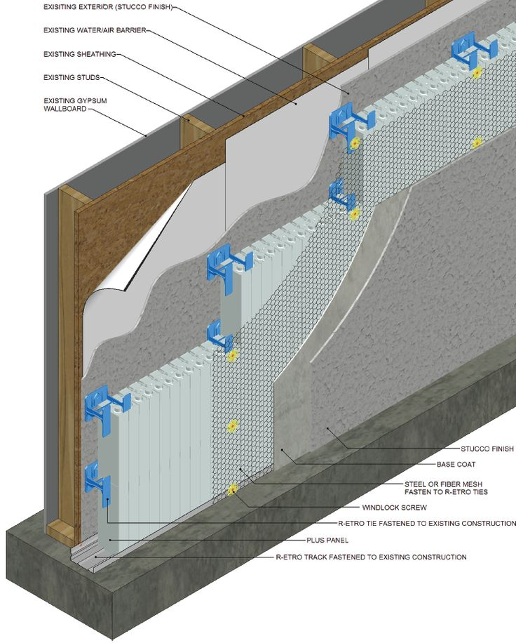 17 best images about details layouts on pinterest Icf basement cost