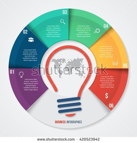 stock-vector-vector-idea-pie-chart-infographic-template-for-graphs-charts-diagrams-business-concept-with-420523942.jpg (450×470)