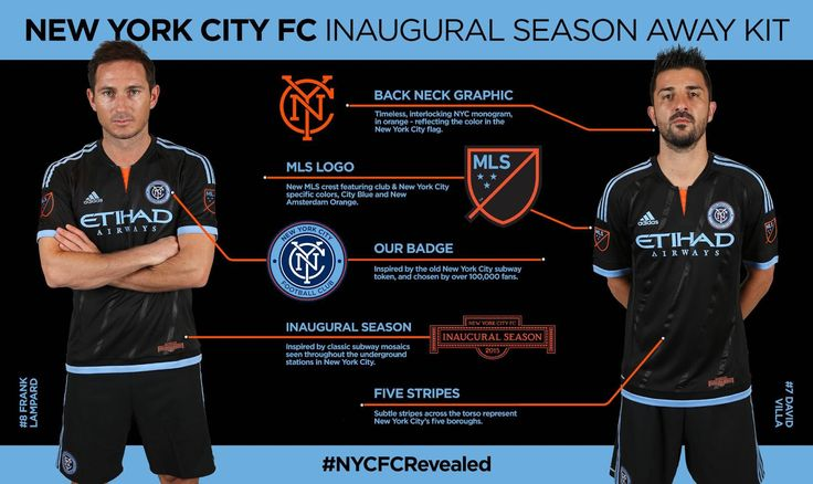 New York City FC 2015 MLS Home and Away Kits Released - Footy Headlines