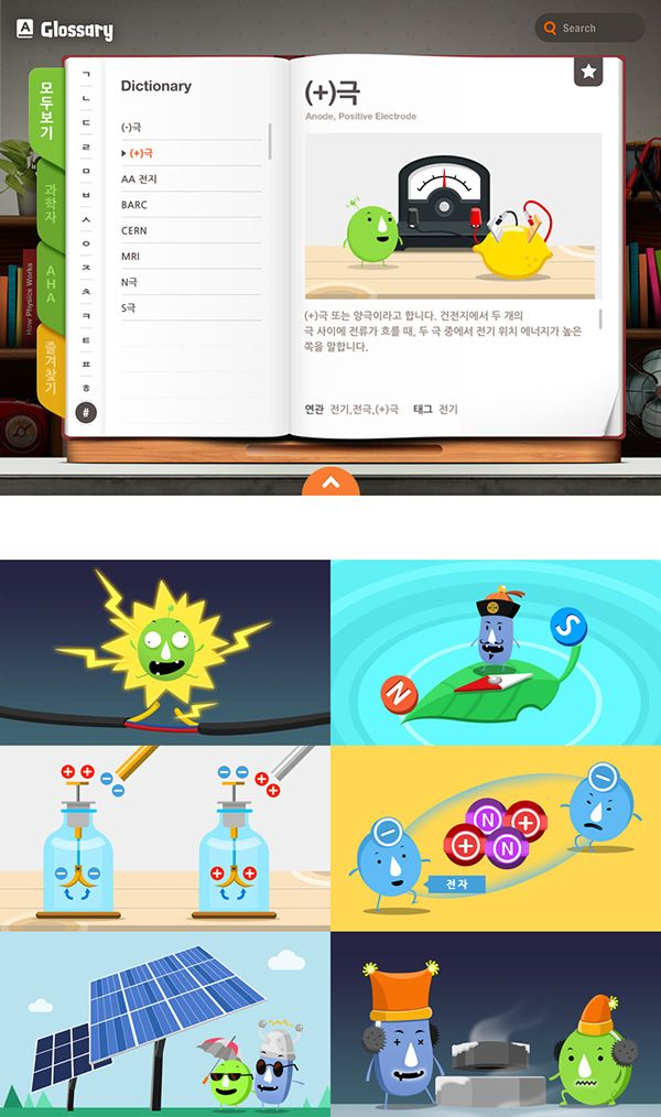 Meet Science: Magnetism and Electricity on Behance