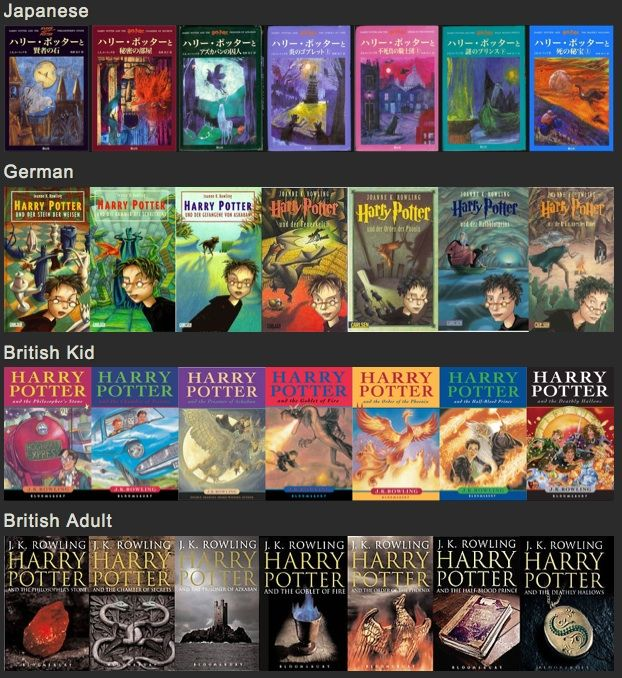 Harry Potter Book Cover Country : Best harry potter book cover images on pinterest