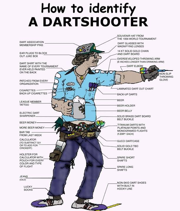 How to identify a darts shooter