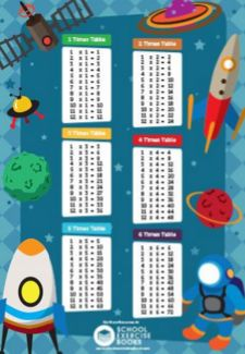 1-6 times tables poster! KS1 up to KS4 posters availabel on our website for free! www.schoolexercisebooks.uk.com
