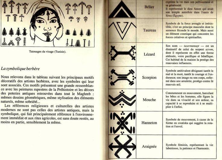 Pin Di Aurore Coviaux Su Mar C Simbolo Tatuaggi E Cultura