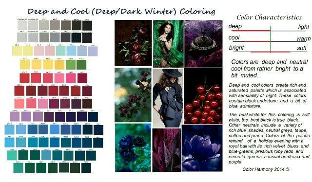 Deep/dark winter