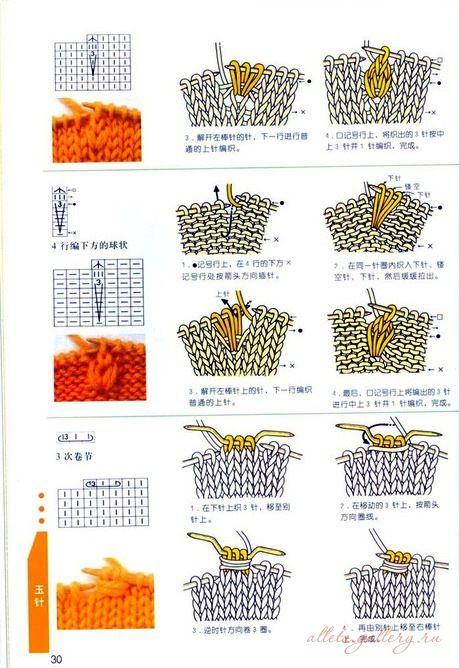 (95) Gallery.ru / Фото #1 - Японские условные обозначения для вязания спицами - Alleta