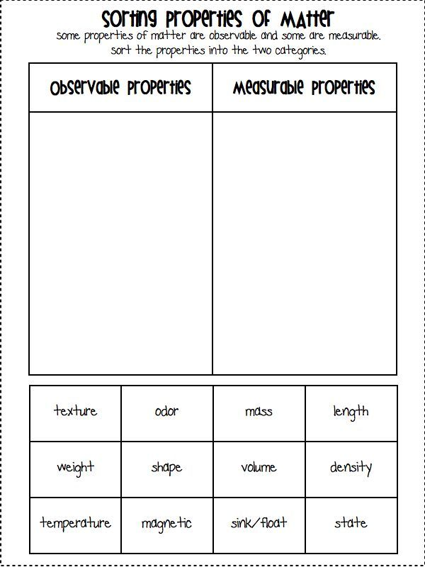 3-6 Free Resources: Properties of Matter Chart & Sorting Activity