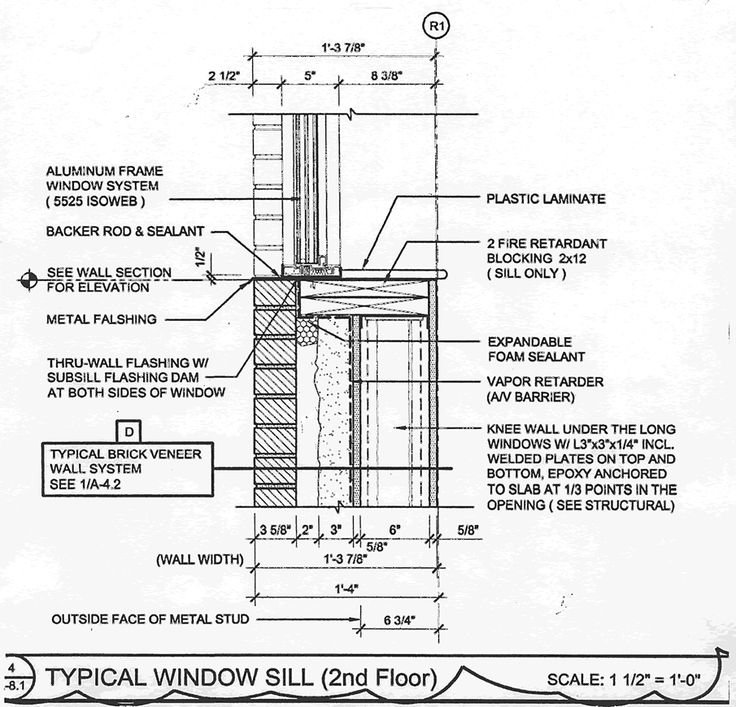 31 best s9 technical info images on pinterest arch for Bow window construction detail