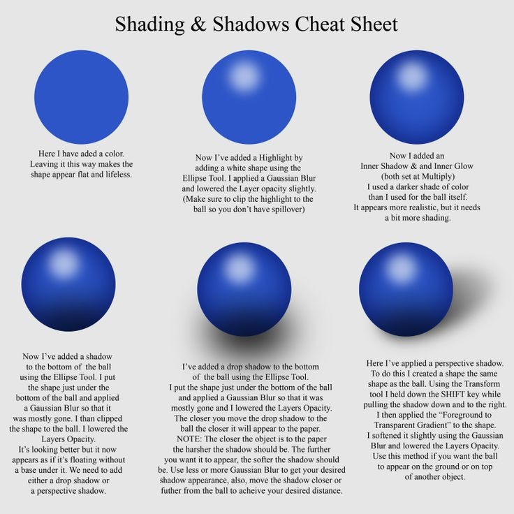 Shading & Shadows cheat sheet