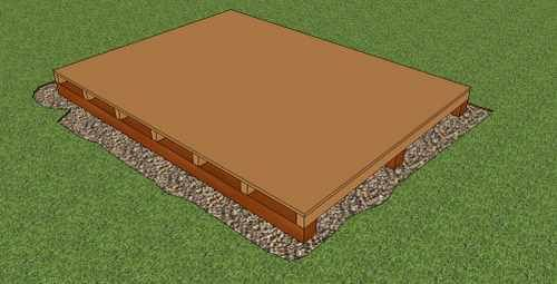 chicken coop foundation- made with gravel base & pressure treated floor supports