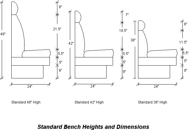 Standard Bench Heights Amp Dimensions Banquettes Seating