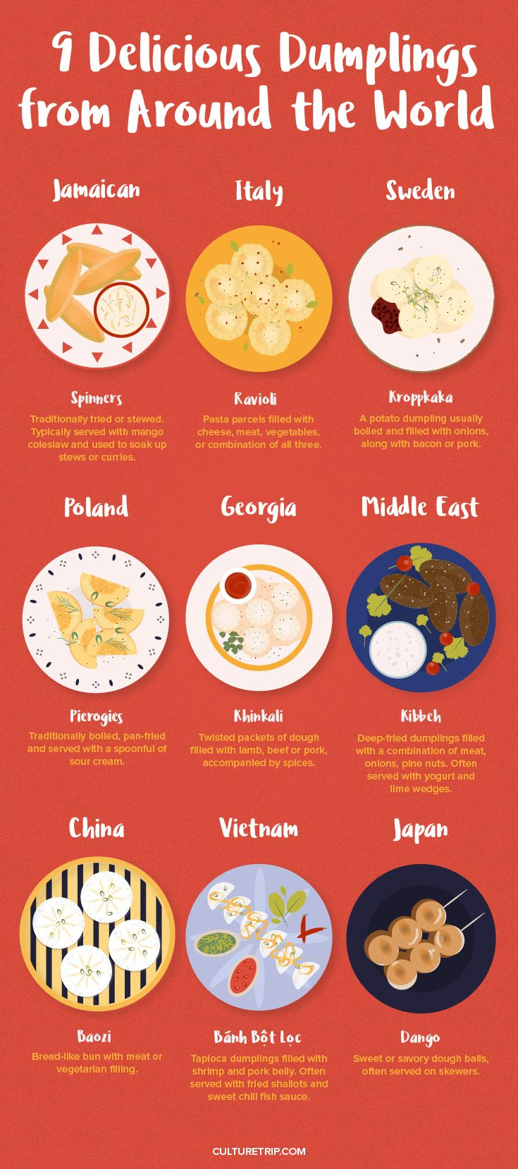Pin On Food And Drink Infographics