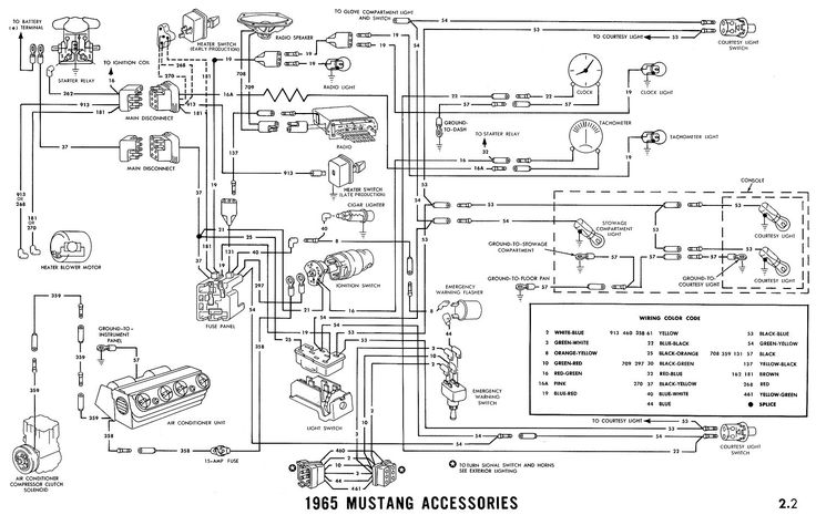 Picture Of Ford Alternator Wiring Diagram 1965 Mustang