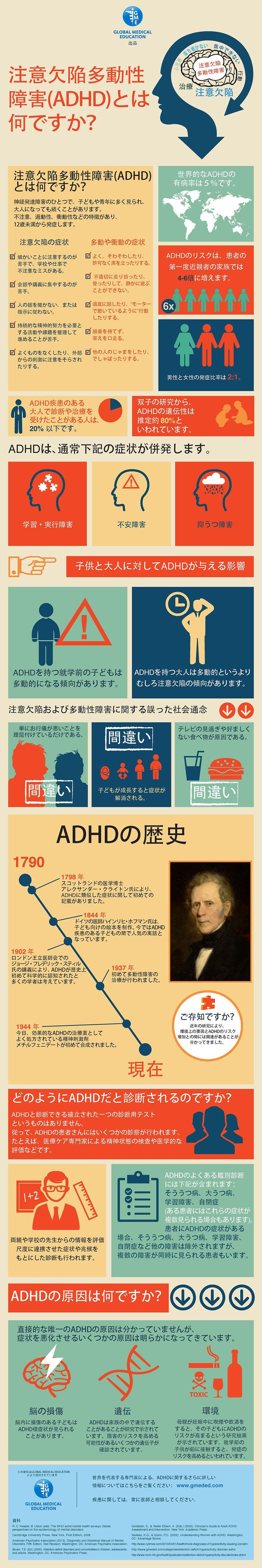 8 best Infographics Japanese images on Pinterest