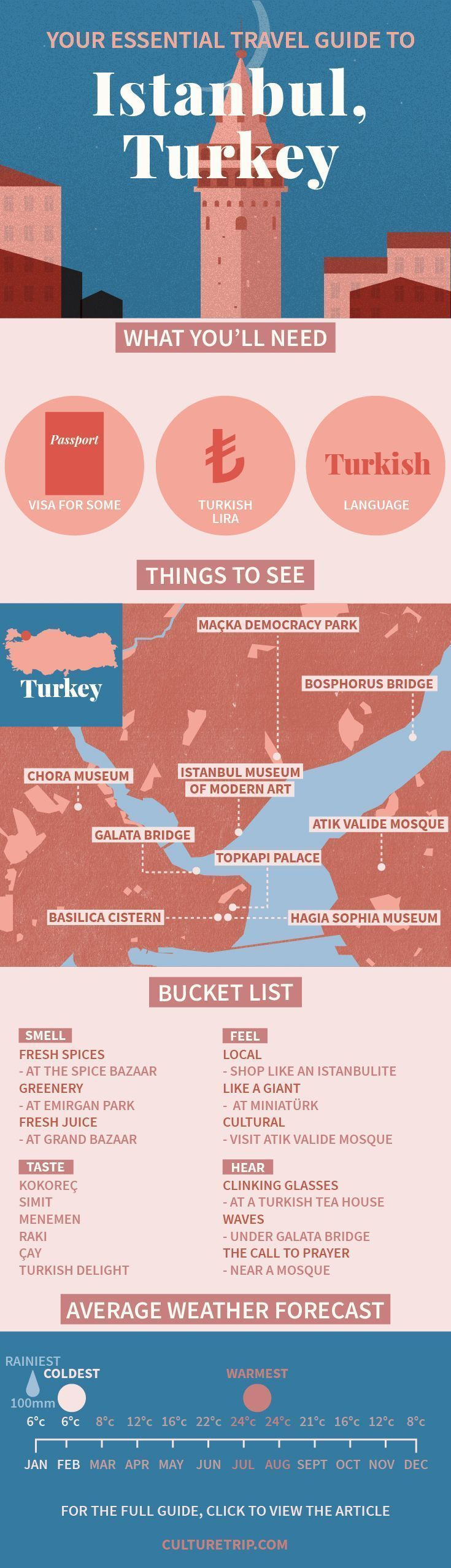 Your Essential Travel Guide to Istanbul (Infographic) | Istanbul, Turkey, weekend break, Europe, bucket list, wanderlust, adventure, challenge, coffee, bar, food, must try, Summer, Beach, Middle East, Tea, Ankara. #travelinfographic