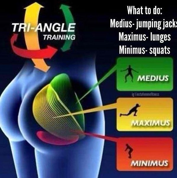 Triangle Training illustration plus 20-minute workout for your best butt ever.