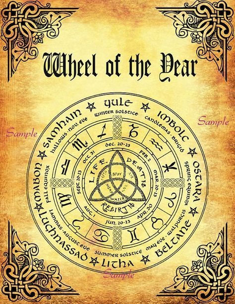 BOS 10 Pages Litha Wiccan Weel of the Year Printable Color
