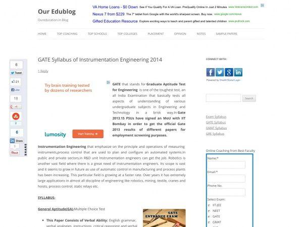 GATE Syllabus of Instrumentation Engineering 2014
