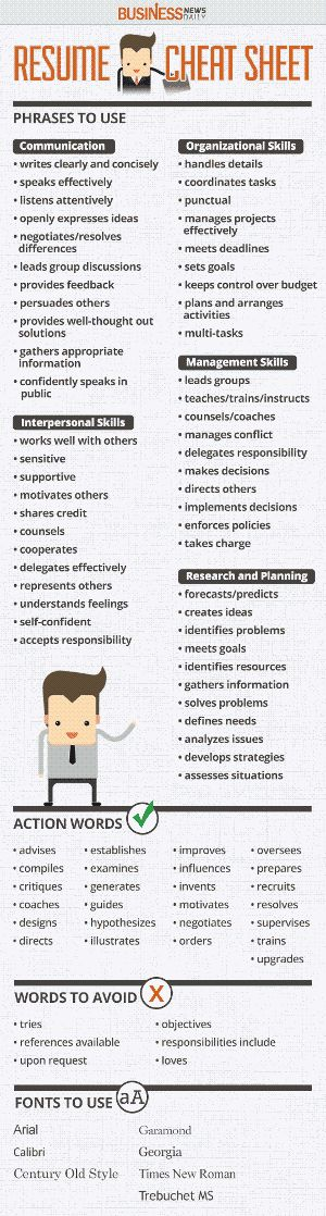The Only Resume Cheat Sheet You Will Ever Need College Tips - Resume Cheat Sheet