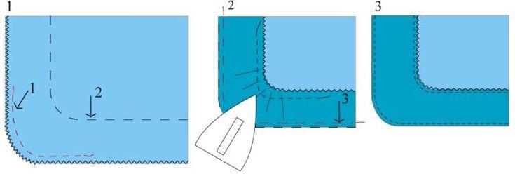13 comment coudre des ourlets couture faire un. Black Bedroom Furniture Sets. Home Design Ideas