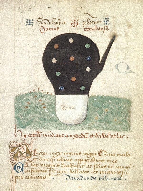 The Surreal Art Of Alchemical Diagrams