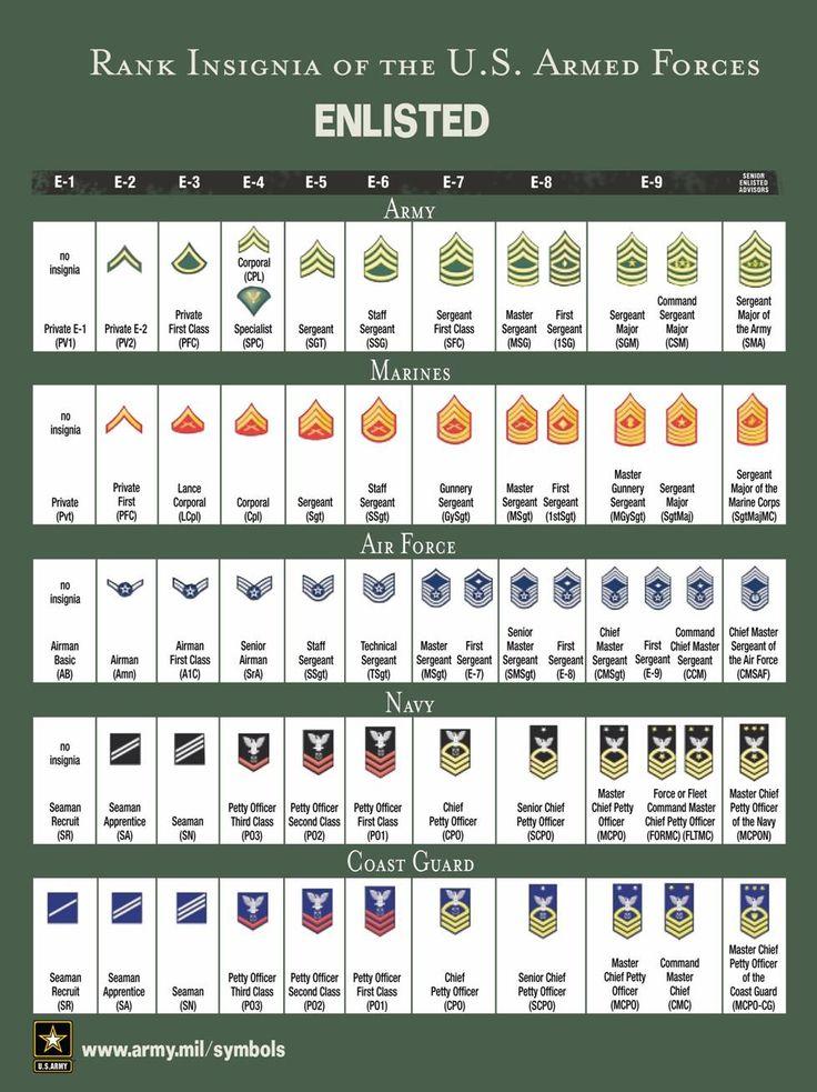 Schools Military academy, Major league soccer, Military