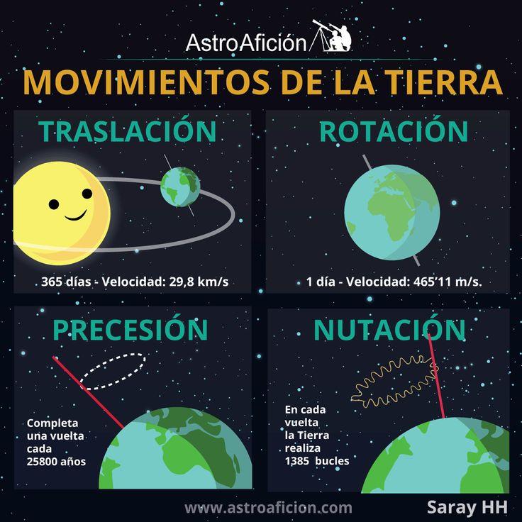 MulanFa ciencia tierra planetas sistema solar