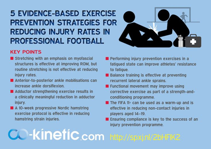 5 Evidence-Based Strategies for Reducing Injury Rates in Professional Football