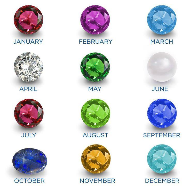 Birth Stones Gemstones Chart Crystals And Gemstones Stones And Crystals